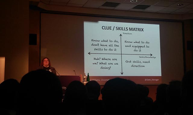 meri williams clue skills matrix