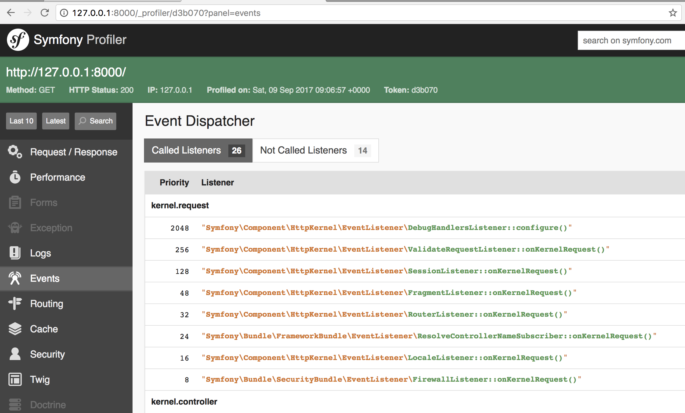 symfony framework events list for a default controller action
